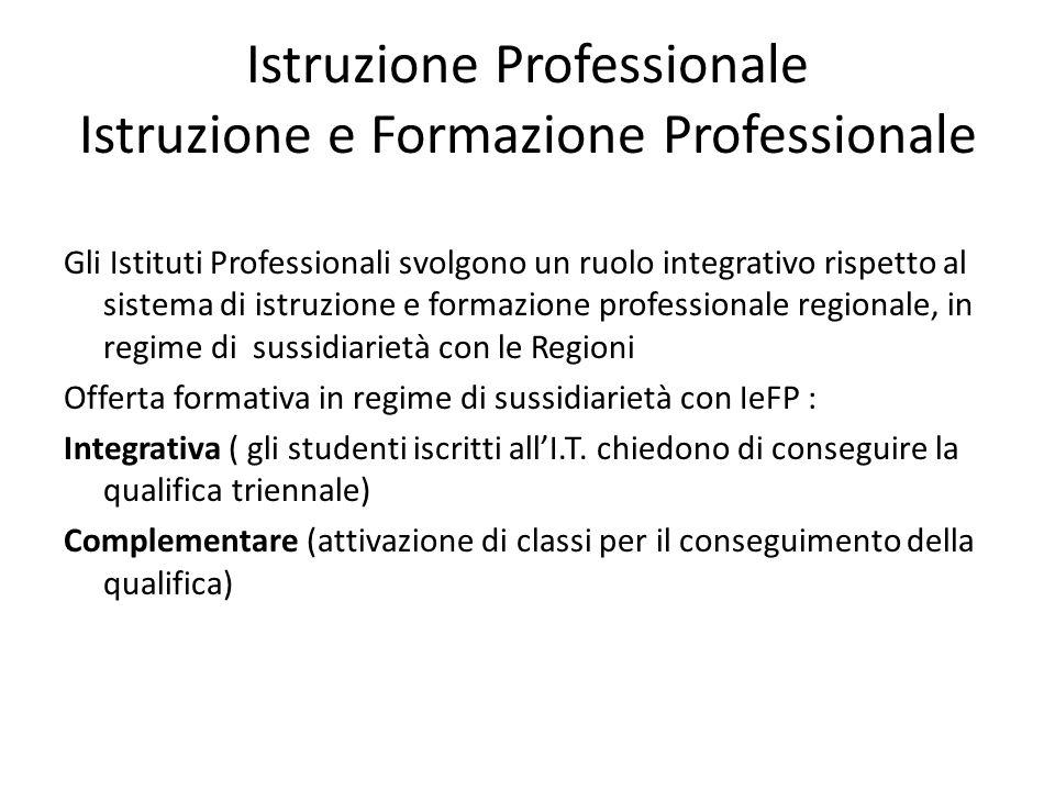 Istruzione Professionale Istruzione e Formazione Professionale Gli Istituti Professionali svolgono un ruolo integrativo rispetto al sistema di istruzi