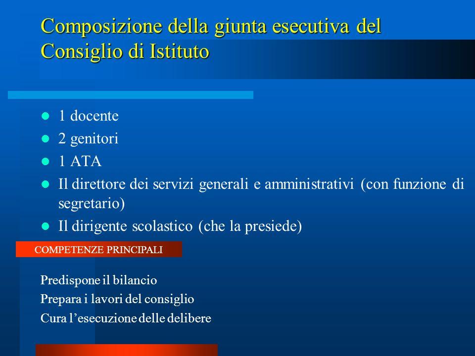 Composizione della giunta esecutiva del Consiglio di Istituto 1 docente 2 genitori 1 ATA Il direttore dei servizi generali e amministrativi (con funzi