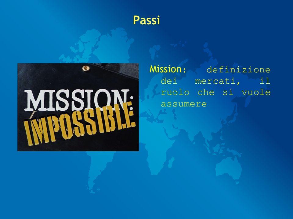 Passi Mission : definizione dei mercati, il ruolo che si vuole assumere