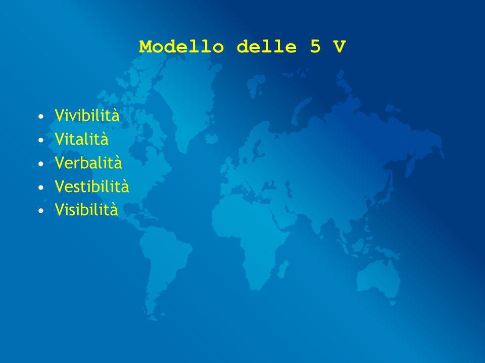 Modello delle 5 V Vivibilità Vitalità Verbalità Vestibilità Visibilità