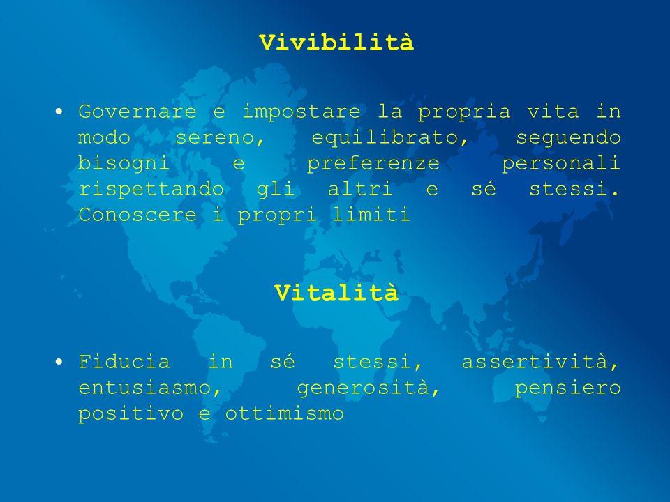 Vivibilità Governare e impostare la propria vita in modo sereno, equilibrato, seguendo bisogni e preferenze personali rispettando gli altri e sé stessi.
