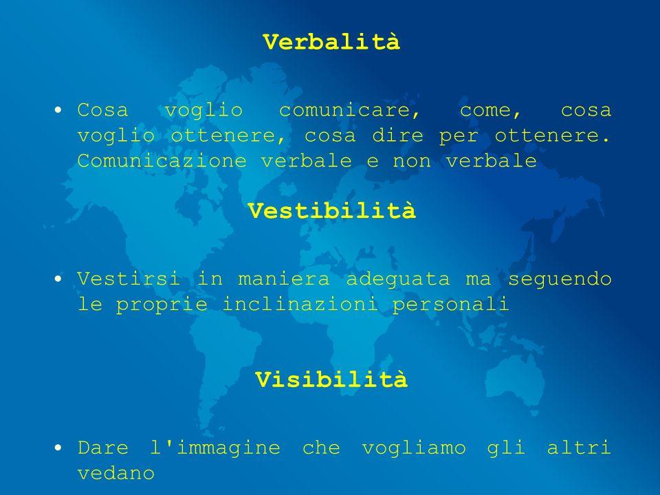 Verbalità Cosa voglio comunicare, come, cosa voglio ottenere, cosa dire per ottenere.