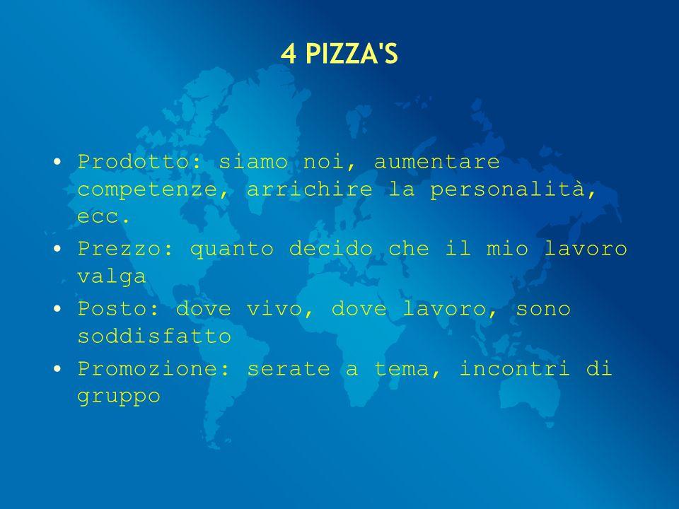 4 PIZZA S Prodotto: siamo noi, aumentare competenze, arrichire la personalità, ecc.