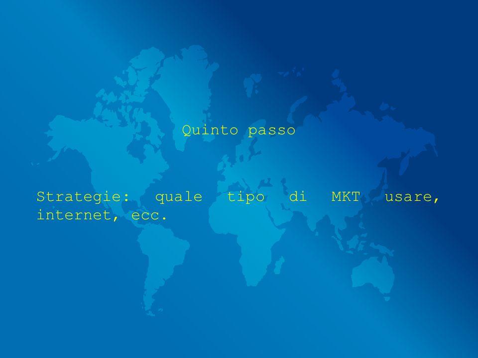 Quinto passo Strategie: quale tipo di MKT usare, internet, ecc.