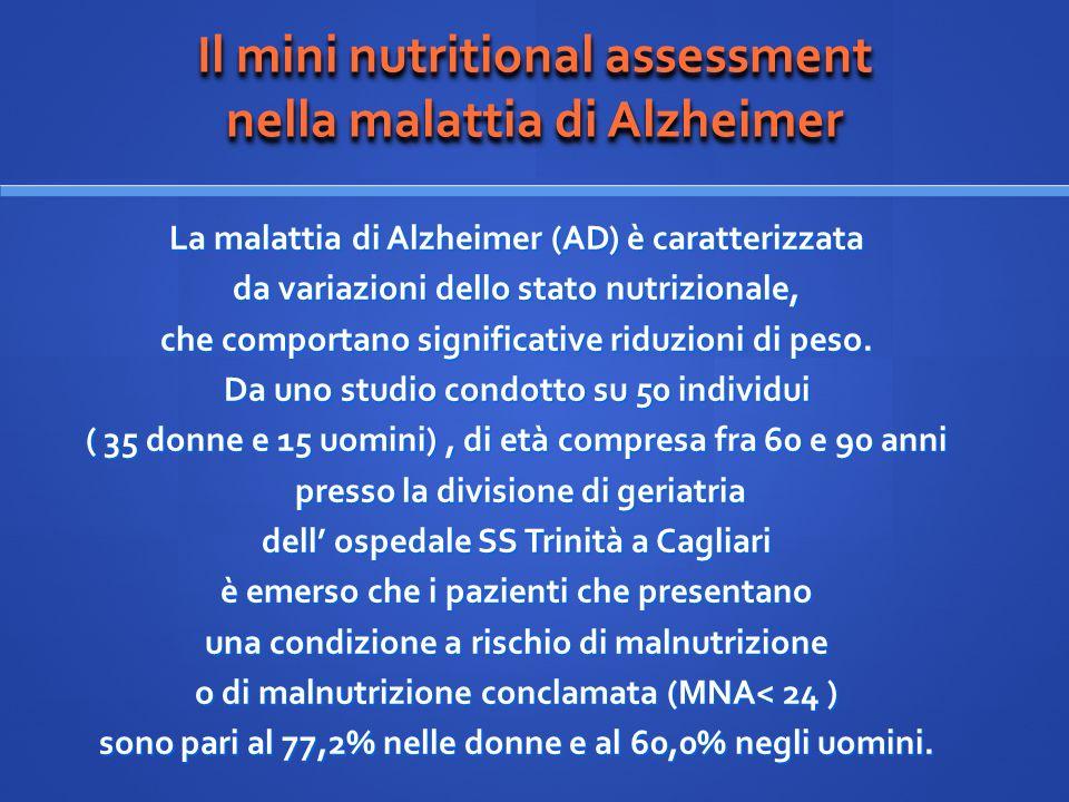 Il mini nutritional assessment nella malattia di Alzheimer La malattia di Alzheimer (AD) è caratterizzata da variazioni dello stato nutrizionale, che