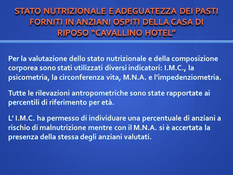 STATO NUTRIZIONALE E ADEGUATEZZA DEI PASTI FORNITI IN ANZIANI OSPITI DELLA CASA DI RIPOSO CAVALLINO HOTEL Per la valutazione dello stato nutrizionale