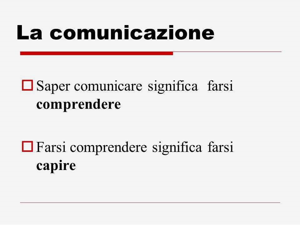 La comunicazione Saper comunicare significa farsi comprendere Farsi comprendere significa farsi capire