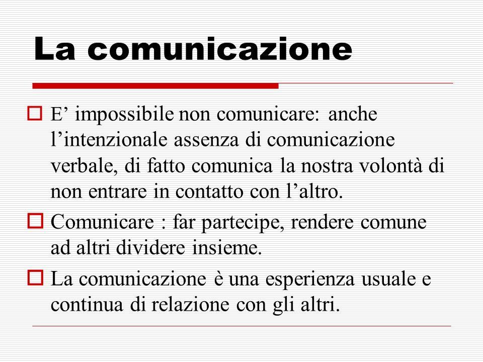La comunicazione E impossibile non comunicare: anche lintenzionale assenza di comunicazione verbale, di fatto comunica la nostra volontà di non entrar