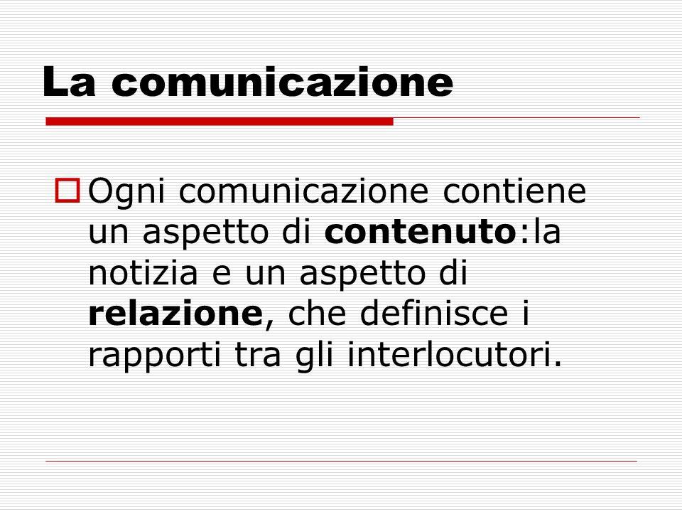 La comunicazione Ogni comunicazione contiene un aspetto di contenuto:la notizia e un aspetto di relazione, che definisce i rapporti tra gli interlocut