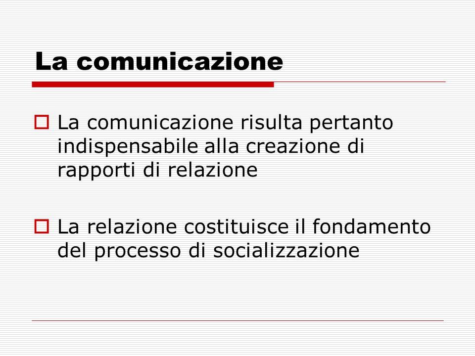 La comunicazione La comunicazione risulta pertanto indispensabile alla creazione di rapporti di relazione La relazione costituisce il fondamento del p