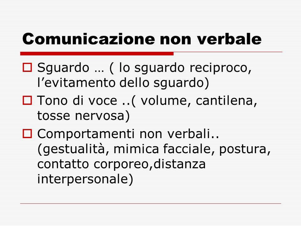 Comunicazione non verbale Sguardo … ( lo sguardo reciproco, levitamento dello sguardo) Tono di voce..( volume, cantilena, tosse nervosa) Comportamenti