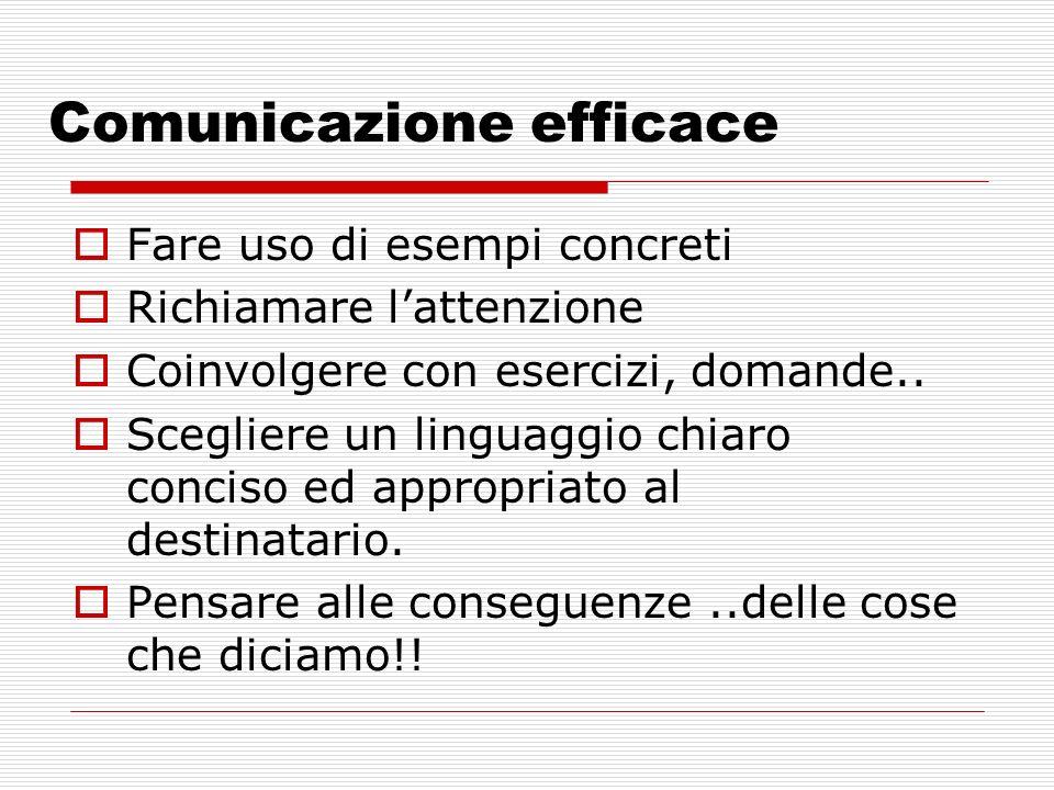 Comunicazione efficace Fare uso di esempi concreti Richiamare lattenzione Coinvolgere con esercizi, domande.. Scegliere un linguaggio chiaro conciso e