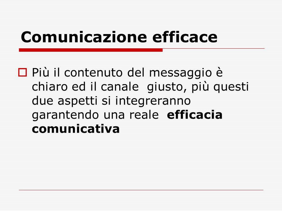 Comunicazione efficace Più il contenuto del messaggio è chiaro ed il canale giusto, più questi due aspetti si integreranno garantendo una reale effica