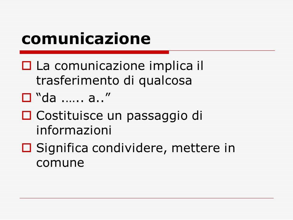 comunicazione La comunicazione implica il trasferimento di qualcosa da.….. a.. Costituisce un passaggio di informazioni Significa condividere, mettere