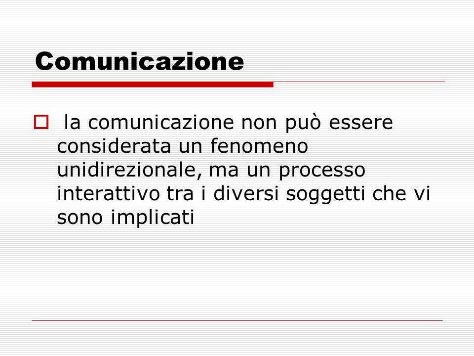 Comunicazione la comunicazione non può essere considerata un fenomeno unidirezionale, ma un processo interattivo tra i diversi soggetti che vi sono im