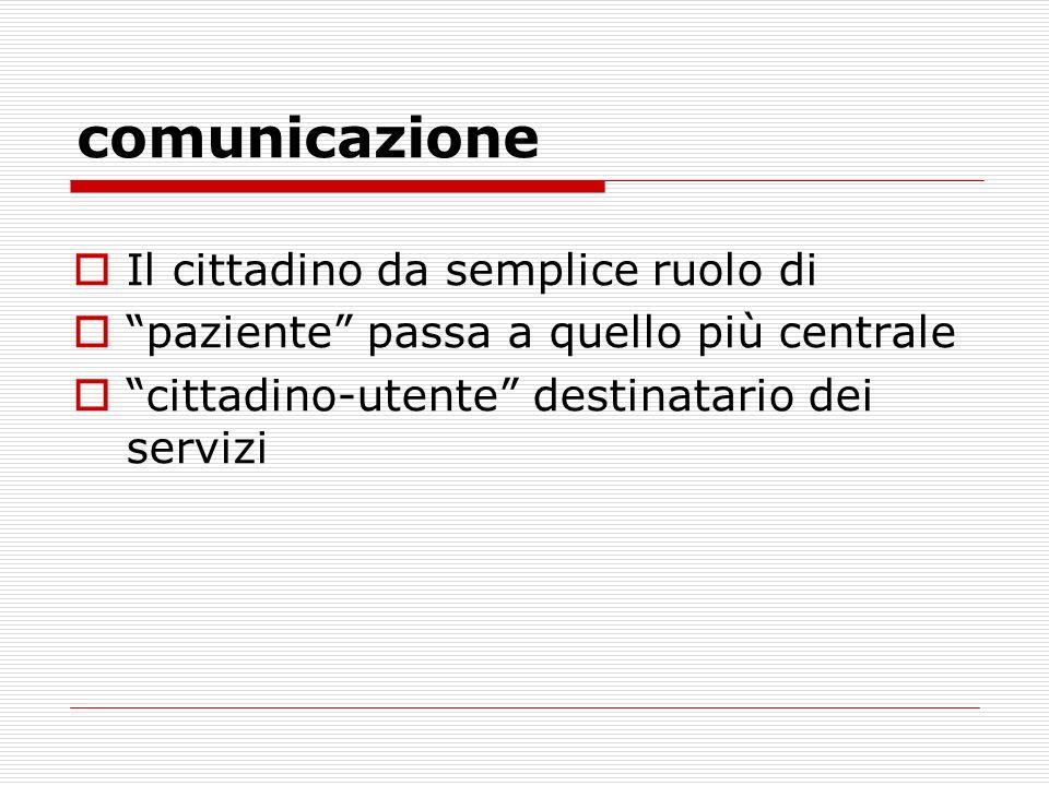 comunicazione Il cittadino da semplice ruolo di paziente passa a quello più centrale cittadino-utente destinatario dei servizi