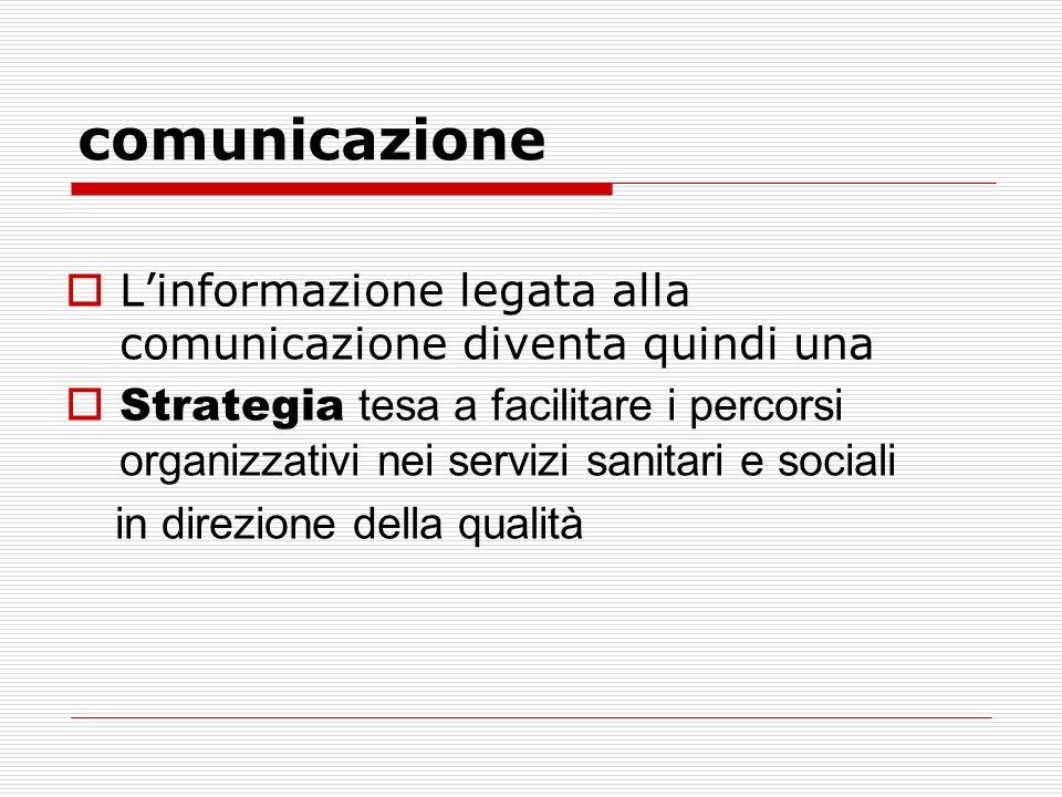 comunicazione Linformazione legata alla comunicazione diventa quindi una Strategia tesa a facilitare i percorsi organizzativi nei servizi sanitari e s