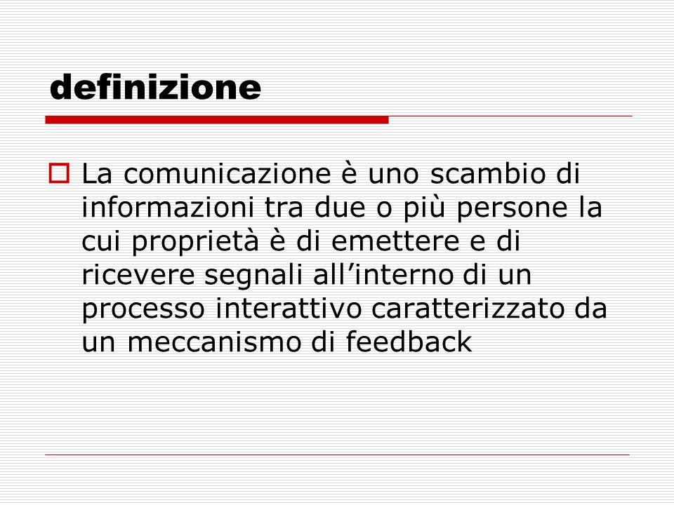 definizione La comunicazione è uno scambio di informazioni tra due o più persone la cui proprietà è di emettere e di ricevere segnali allinterno di un