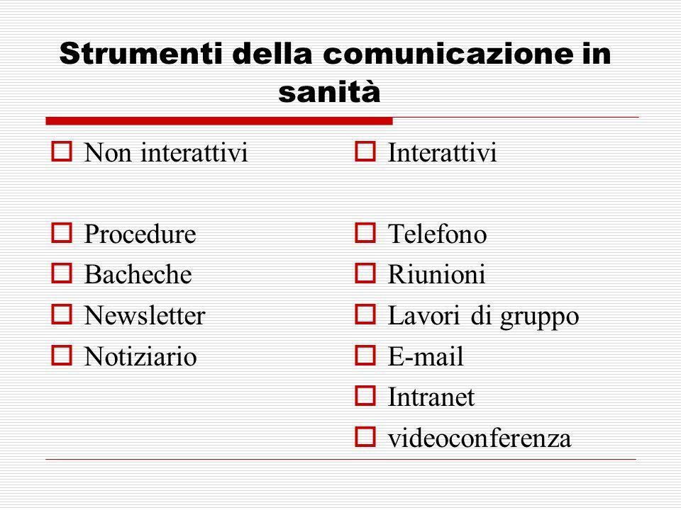 Strumenti della comunicazione in sanità Non interattivi Procedure Bacheche Newsletter Notiziario Interattivi Telefono Riunioni Lavori di gruppo E-mail
