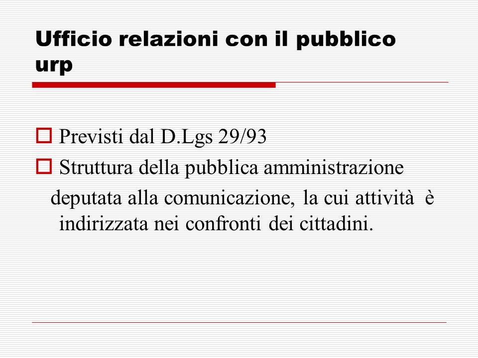 Ufficio relazioni con il pubblico urp Previsti dal D.Lgs 29/93 Struttura della pubblica amministrazione deputata alla comunicazione, la cui attività è