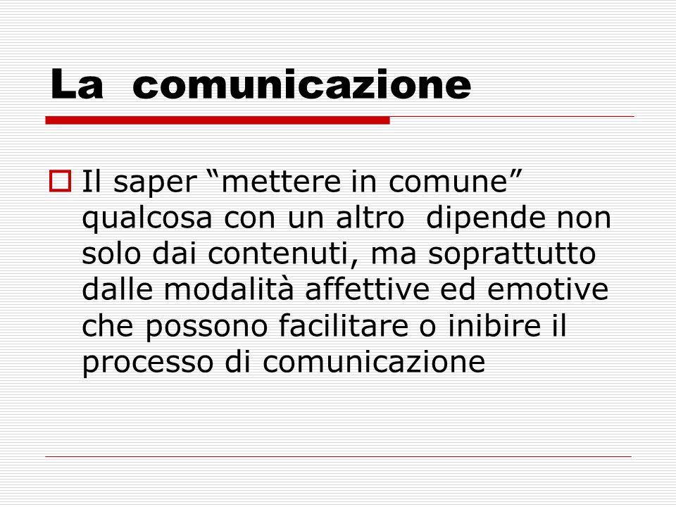 La comunicazione Il saper mettere in comune qualcosa con un altro dipende non solo dai contenuti, ma soprattutto dalle modalità affettive ed emotive c