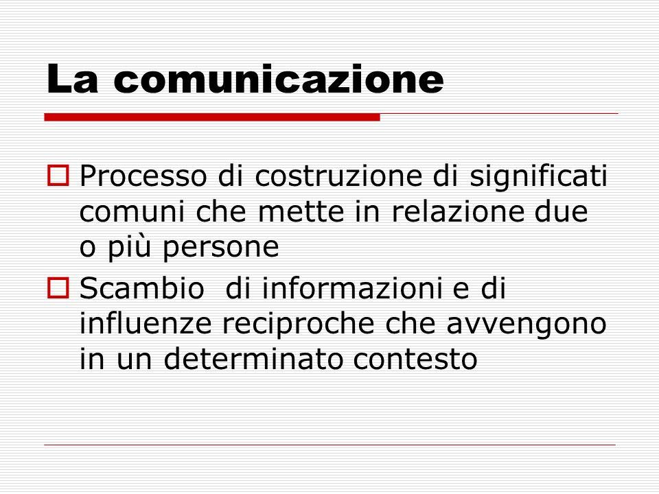 La comunicazione Processo di costruzione di significati comuni che mette in relazione due o più persone Scambio di informazioni e di influenze recipro