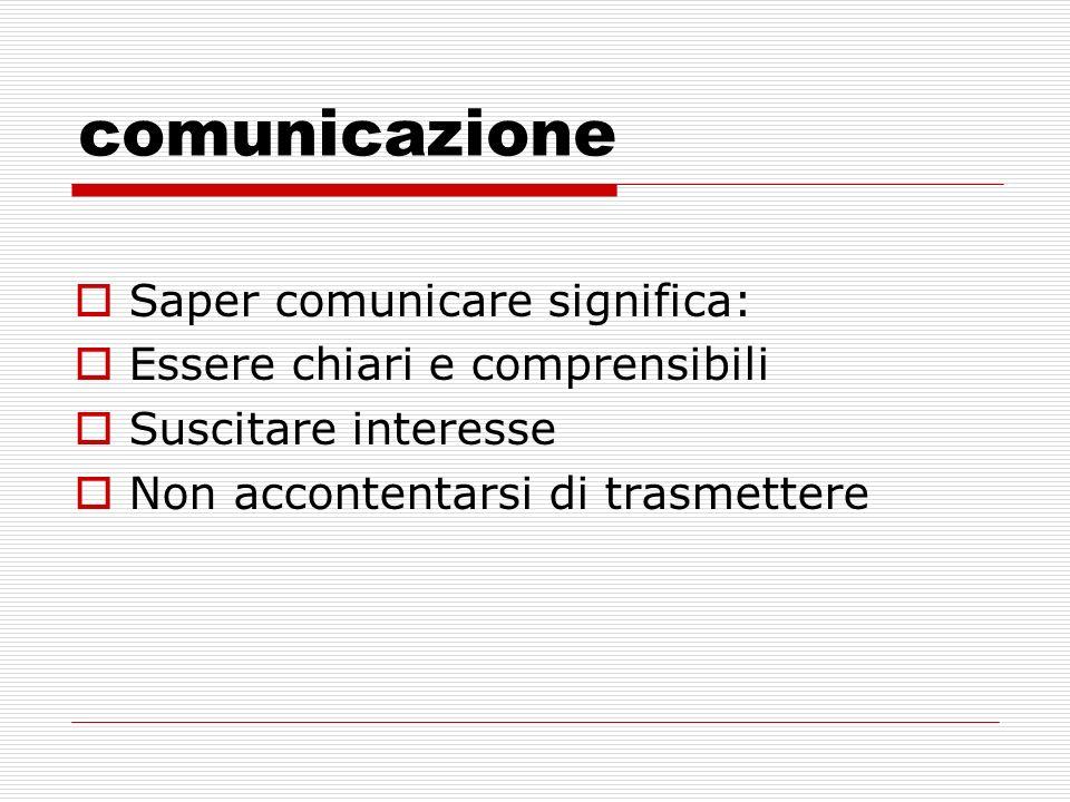 comunicazione Saper comunicare significa: Essere chiari e comprensibili Suscitare interesse Non accontentarsi di trasmettere