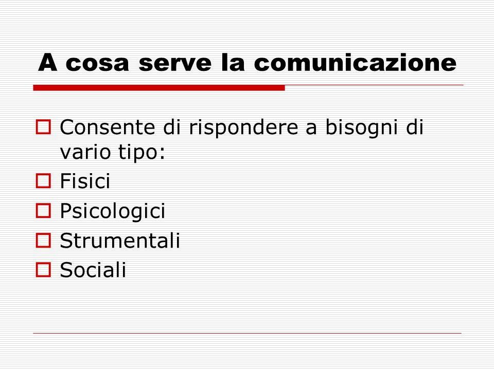 A cosa serve la comunicazione Consente di rispondere a bisogni di vario tipo: Fisici Psicologici Strumentali Sociali