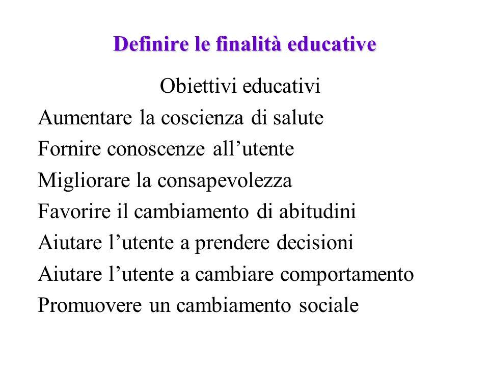 Formulare obiettivi specifici Modificare il comportamento della popolazione in merito alle MTS Modalità: approccio educativo attivo