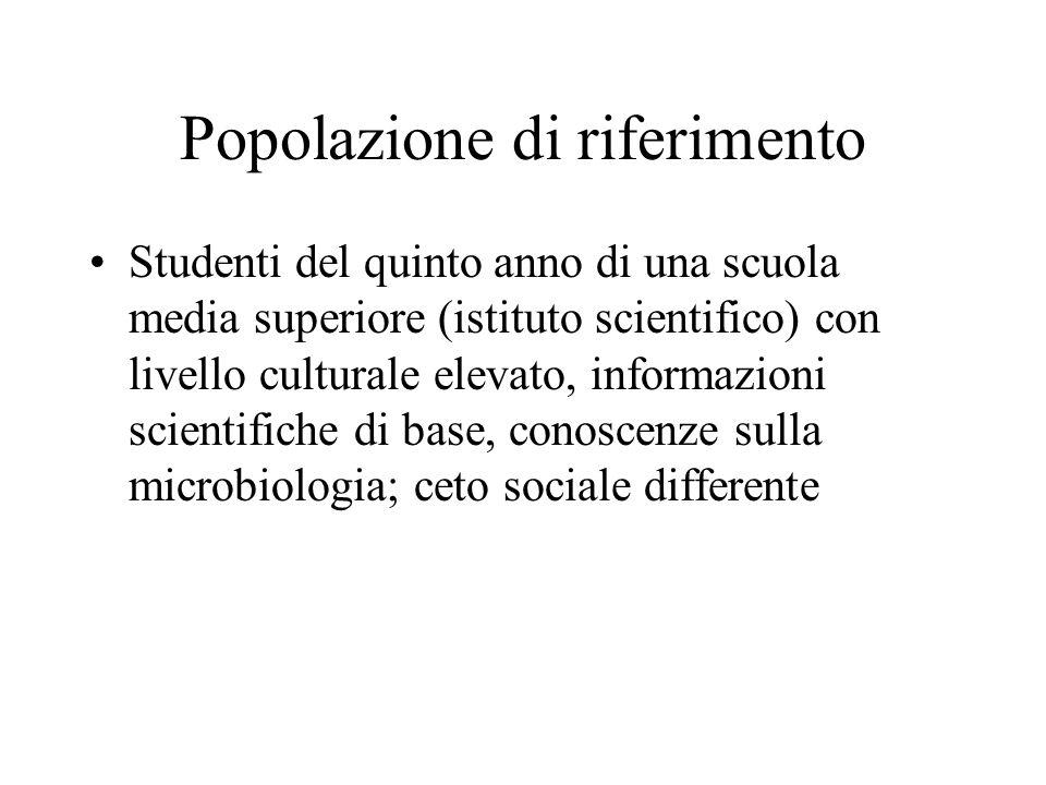 Popolazione di riferimento Studenti del quinto anno di una scuola media superiore (istituto scientifico) con livello culturale elevato, informazioni scientifiche di base, conoscenze sulla microbiologia; ceto sociale differente