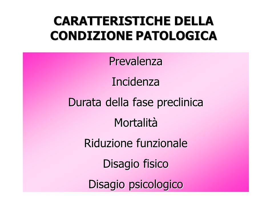 CARATTERISTICHE DELLA CONDIZIONE PATOLOGICA PrevalenzaIncidenza Durata della fase preclinica Mortalità Riduzione funzionale Disagio fisico Disagio psicologico