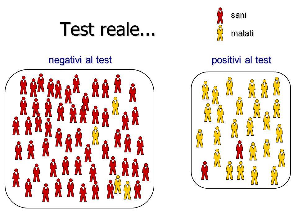 Test reale... negativi al test positivi al test sani malati