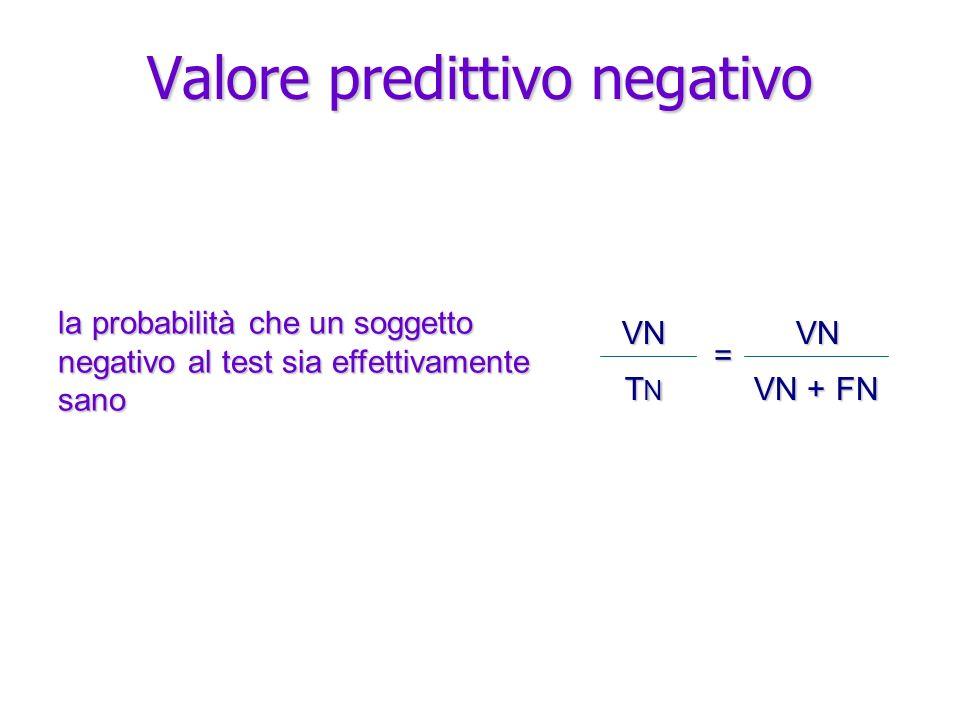 Valore predittivo negativo la probabilità che un soggetto negativo al test sia effettivamente sano VN TNTNTNTNVN VN + FN =