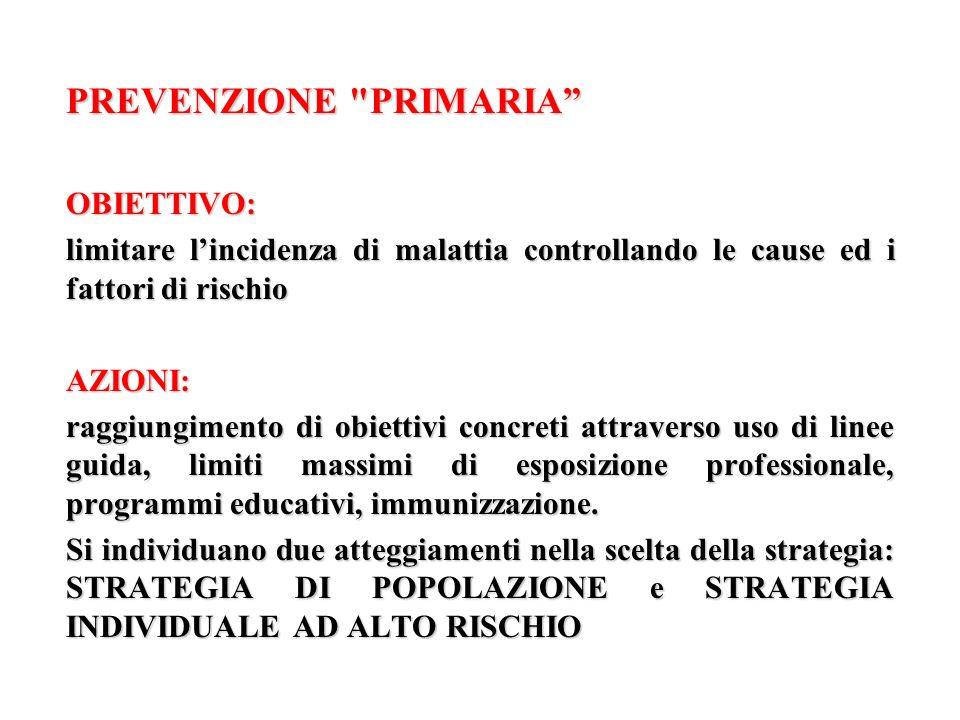 STORIA NATURALE DELLA MALATTIA SOGGETTO SANO MALATTIA ASINTOMATICA DECORSO CLINICO INSORGENZA BIOLOGICA SINTOMO PREVENZIONE PRIMARIA (rimozione fattori di rischio) PREVENZIONE SECONDARIA ( trattamento precoce) PREVENZIONE TERZIARIA (riduzione complicanze) ESITO SCREENING