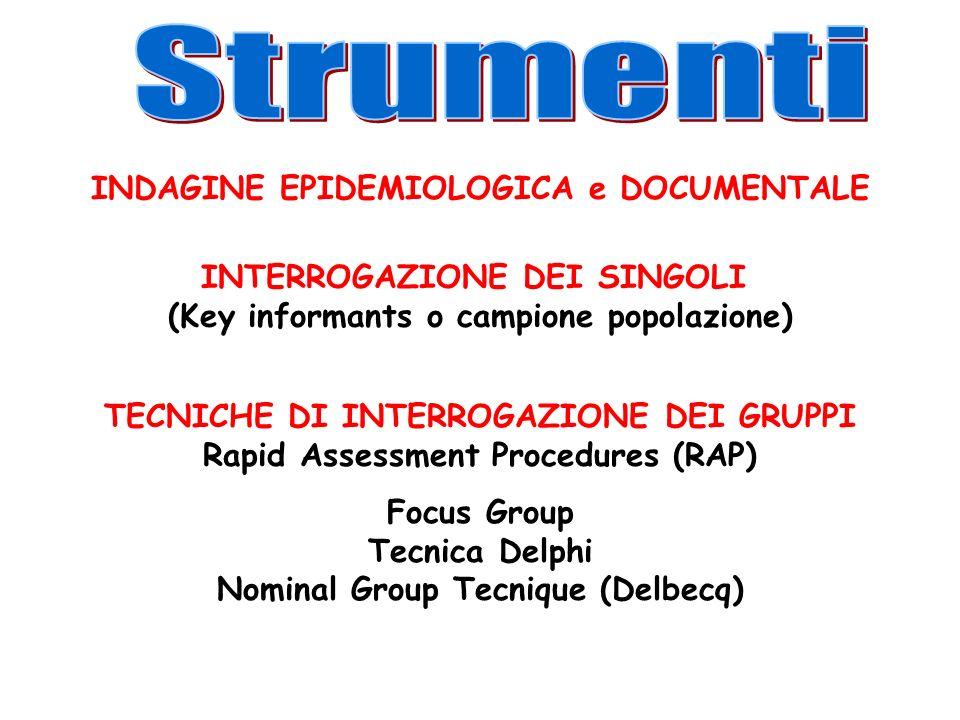 INDAGINE EPIDEMIOLOGICA e DOCUMENTALE INTERROGAZIONE DEI SINGOLI (Key informants o campione popolazione) TECNICHE DI INTERROGAZIONE DEI GRUPPI Rapid A