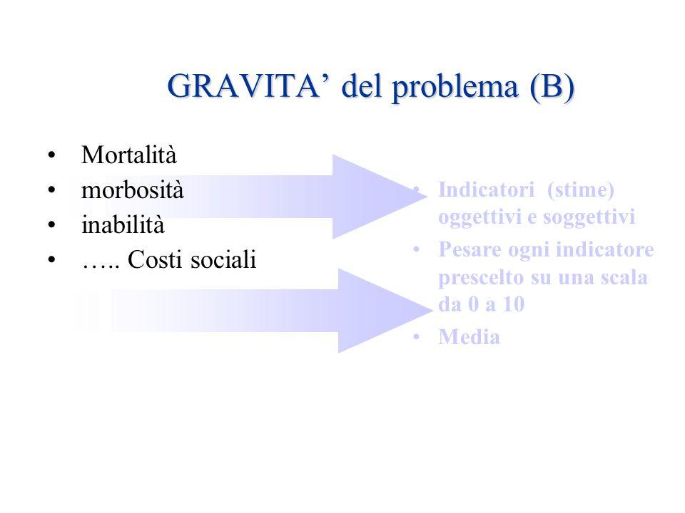GRAVITA del problema (B) Mortalità morbosità inabilità ….. Costi sociali Indicatori (stime) oggettivi e soggettivi Pesare ogni indicatore prescelto su