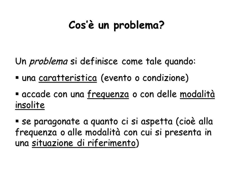 Cosè un problema? Un problema si definisce come tale quando: una caratteristica (evento o condizione) una caratteristica (evento o condizione) accade