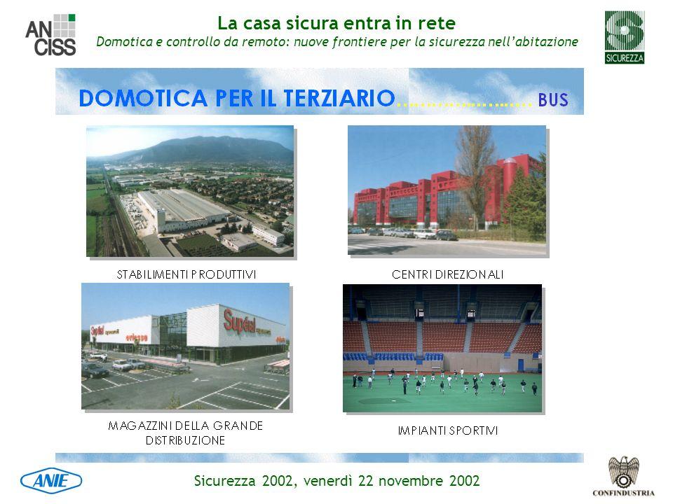 Sicurezza 2002, venerdì 22 novembre 2002 La casa sicura entra in rete Domotica e controllo da remoto: nuove frontiere per la sicurezza nellabitazione