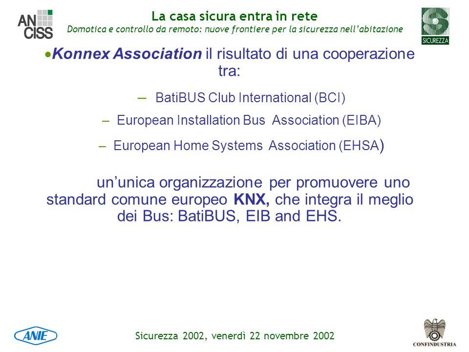 Sicurezza 2002, venerdì 22 novembre 2002 La casa sicura entra in rete Domotica e controllo da remoto: nuove frontiere per la sicurezza nellabitazione Konnex Association il risultato di una cooperazione tra: – BatiBUS Club International (BCI) – European Installation Bus Association (EIBA) – European Home Systems Association (EHSA ) ununica organizzazione per promuovere uno standard comune europeo KNX, che integra il meglio dei Bus: BatiBUS, EIB and EHS.