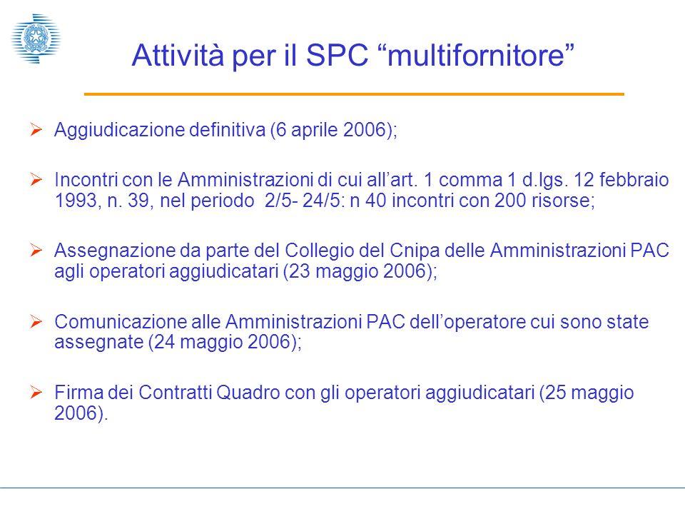 Attività per il SPC multifornitore Aggiudicazione definitiva (6 aprile 2006); Incontri con le Amministrazioni di cui allart.