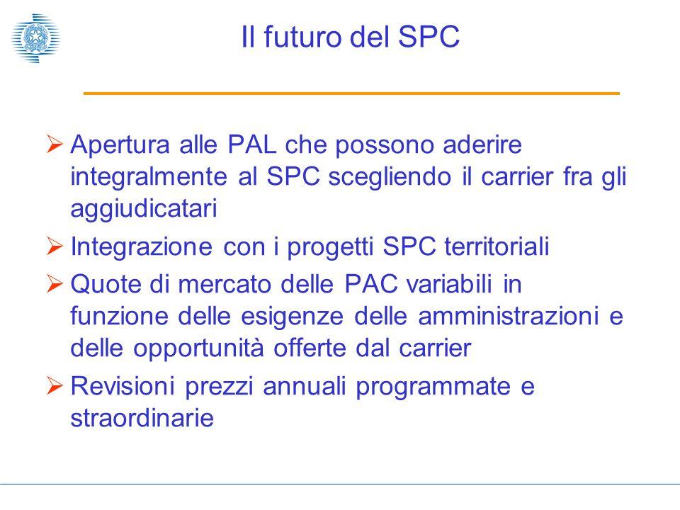 Il futuro del SPC Apertura alle PAL che possono aderire integralmente al SPC scegliendo il carrier fra gli aggiudicatari Integrazione con i progetti SPC territoriali Quote di mercato delle PAC variabili in funzione delle esigenze delle amministrazioni e delle opportunità offerte dal carrier Revisioni prezzi annuali programmate e straordinarie