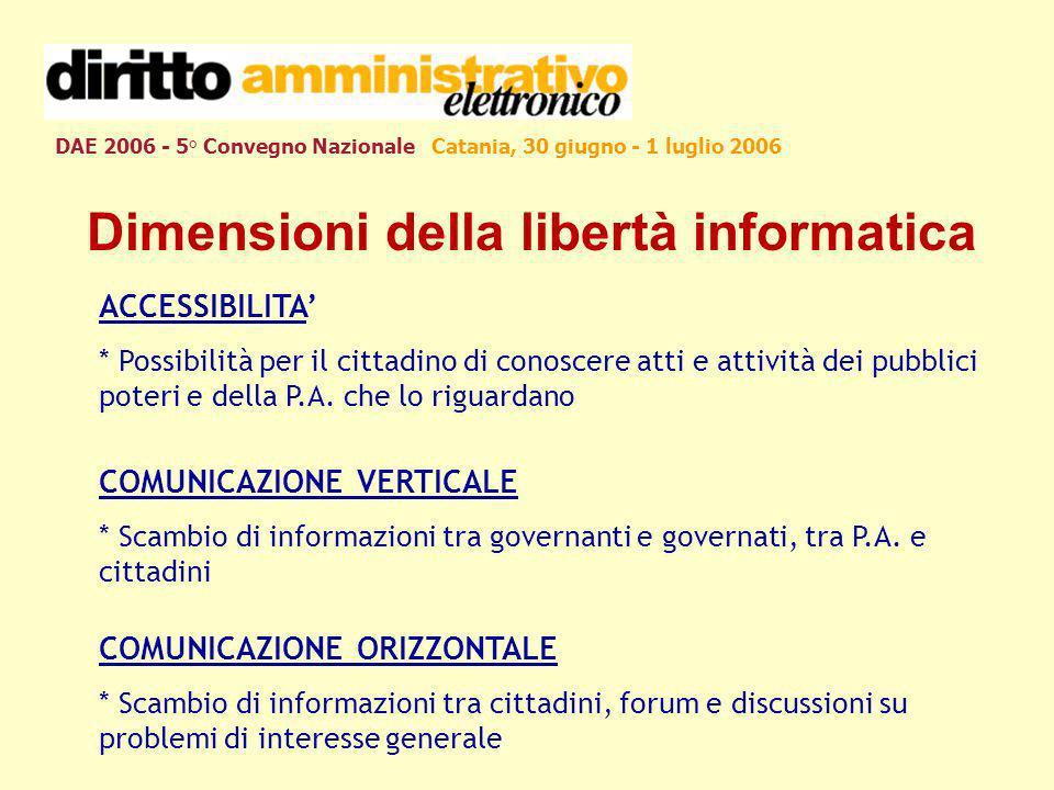 DAE 2006 - 5° Convegno Nazionale Catania, 30 giugno - 1 luglio 2006 Dimensioni della libertà informatica ACCESSIBILITA * Possibilità per il cittadino di conoscere atti e attività dei pubblici poteri e della P.A.