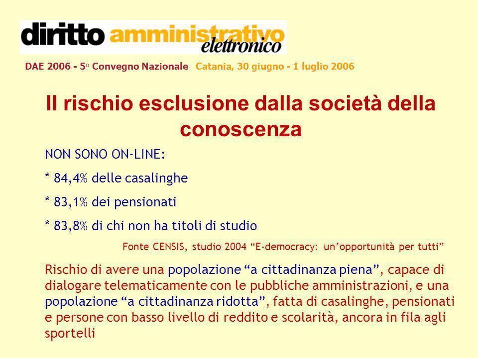 DAE 2006 - 5° Convegno Nazionale Catania, 30 giugno - 1 luglio 2006 Il rischio esclusione dalla società della conoscenza NON SONO ON-LINE: * 84,4% del