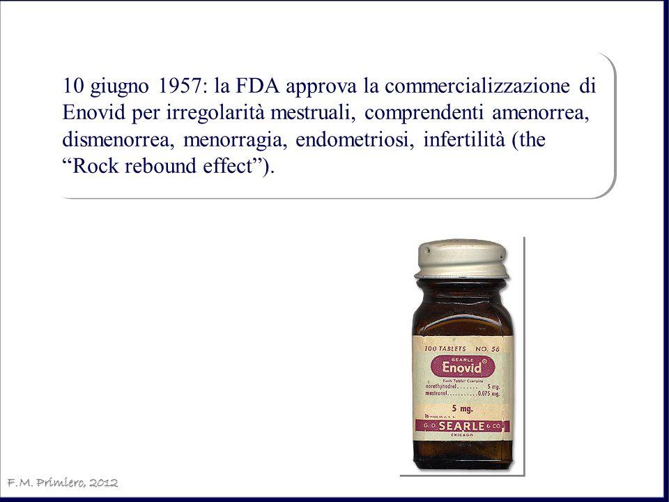10 giugno 1957: la FDA approva la commercializzazione di Enovid per irregolarità mestruali, comprendenti amenorrea, dismenorrea, menorragia, endometri