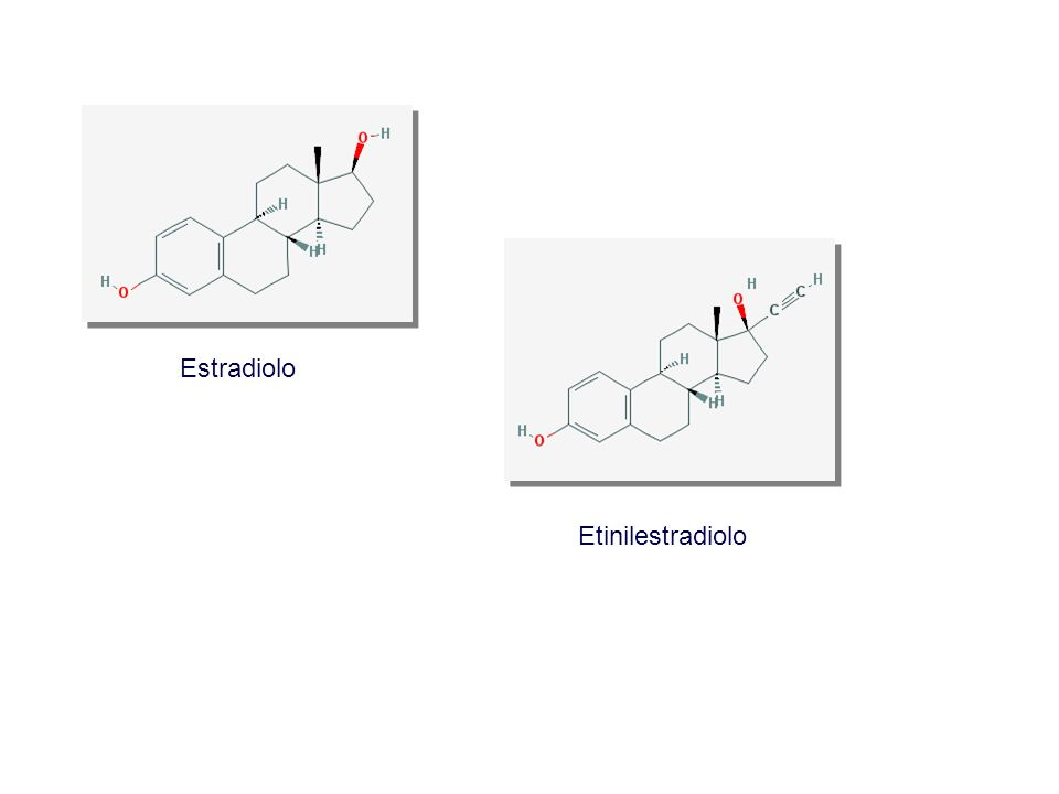 Estradiolo Etinilestradiolo