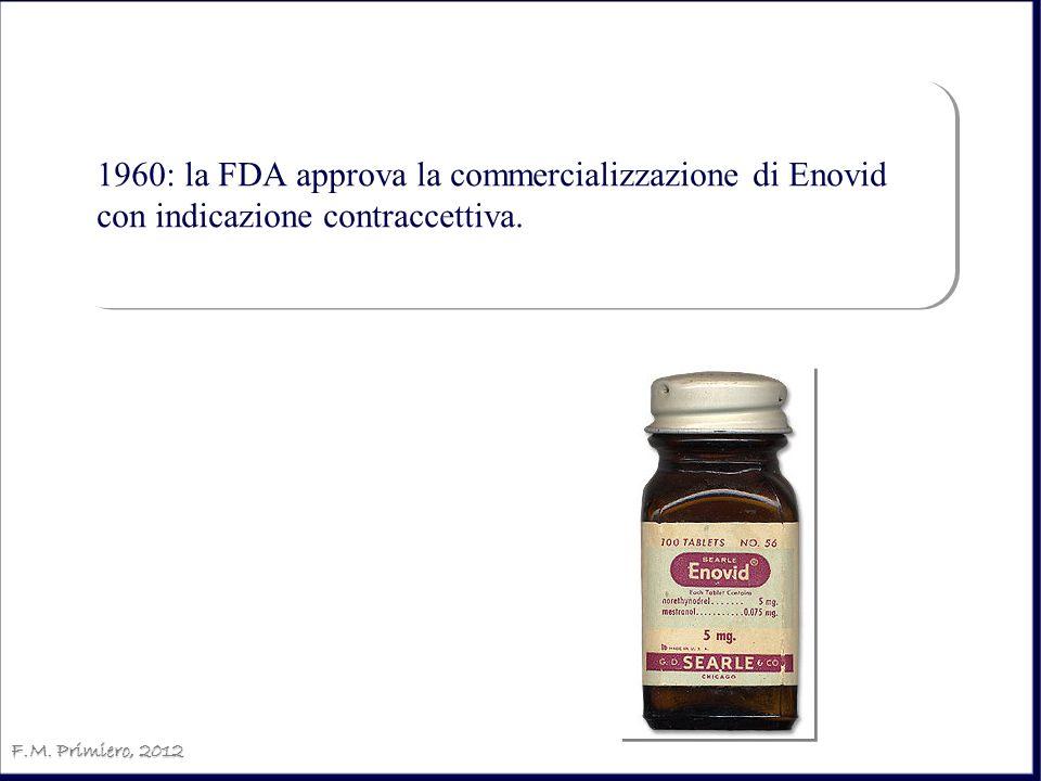 1960: la FDA approva la commercializzazione di Enovid con indicazione contraccettiva. F.M. Primiero, 2012