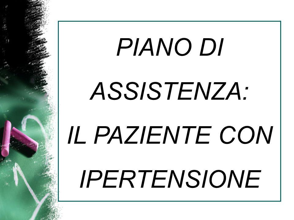 PIANO DI ASSISTENZA: IL PAZIENTE CON IPERTENSIONE