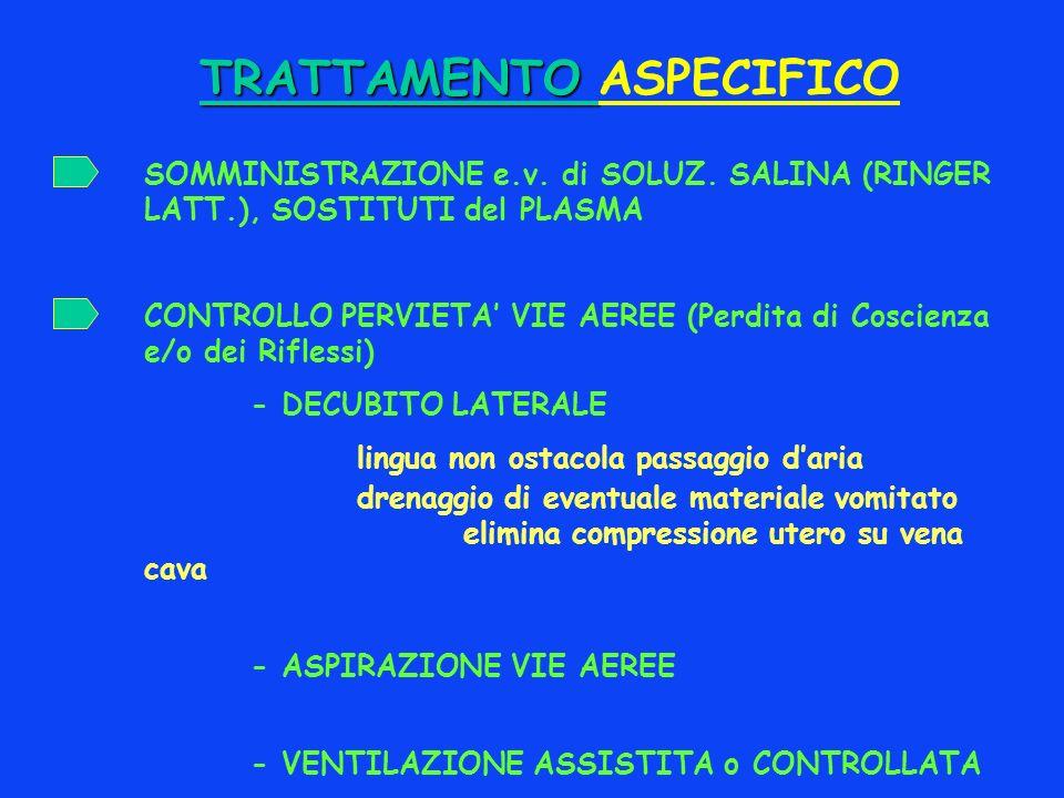 TRATTAMENTO TRATTAMENTO ASPECIFICO SOMMINISTRAZIONE e.v.