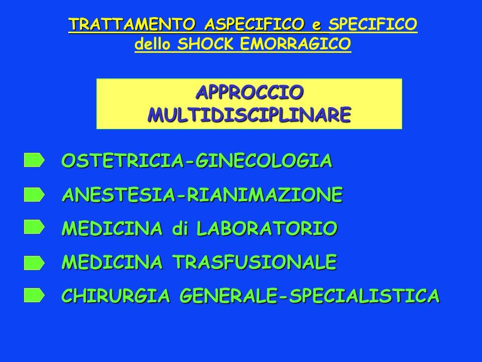 TRATTAMENTO ASPECIFICO e TRATTAMENTO ASPECIFICO e SPECIFICO dello SHOCK EMORRAGICO APPROCCIO MULTIDISCIPLINARE OSTETRICIA-GINECOLOGIAANESTESIA-RIANIMAZIONE MEDICINA di LABORATORIO MEDICINA TRASFUSIONALE CHIRURGIA GENERALE-SPECIALISTICA