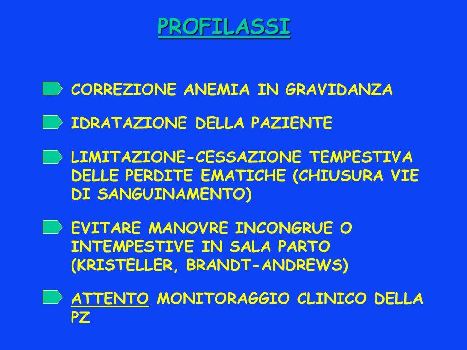 PROFILASSI CORREZIONE ANEMIA IN GRAVIDANZA IDRATAZIONE DELLA PAZIENTE LIMITAZIONE-CESSAZIONE TEMPESTIVA DELLE PERDITE EMATICHE (CHIUSURA VIE DI SANGUINAMENTO) EVITARE MANOVRE INCONGRUE O INTEMPESTIVE IN SALA PARTO (KRISTELLER, BRANDT-ANDREWS) ATTENTO MONITORAGGIO CLINICO DELLA PZ